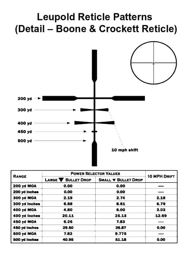 BOONE AND CROCKETT RETICLE
