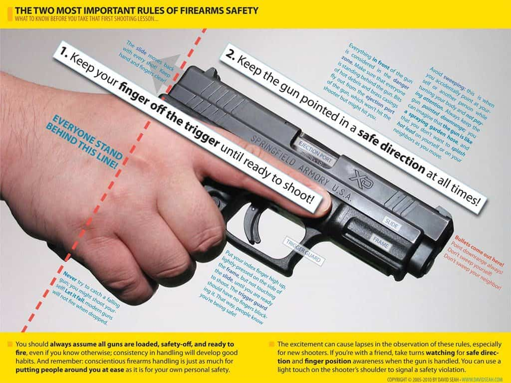 most important gun safety rules